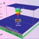 سمینار Magnetic droplet soliton